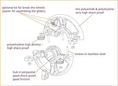 Plastiqual Wheels Diagram